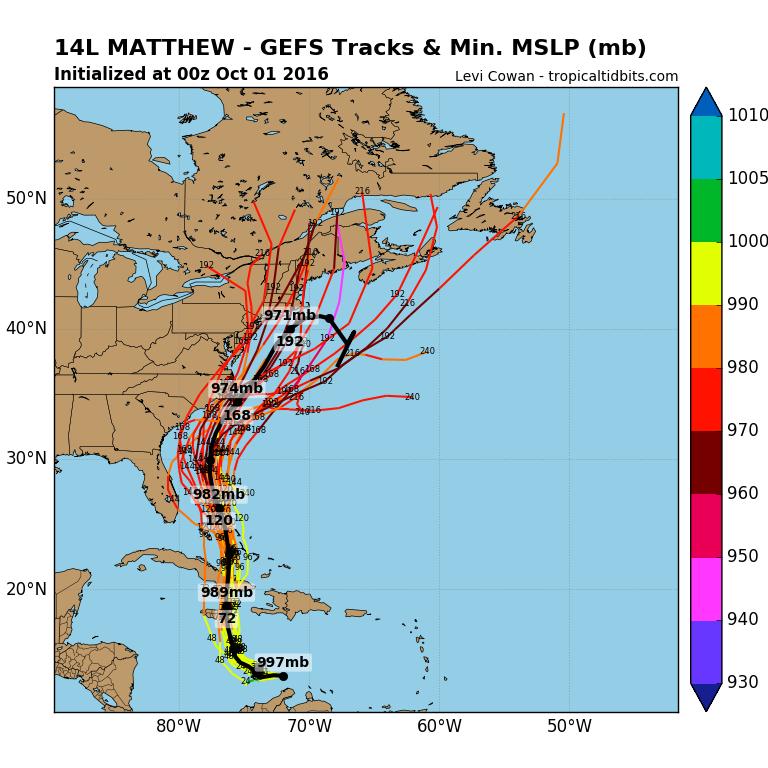 Hurricane Matthew Weakens to Category 4, Forecast to Turn North Toward Jamaica